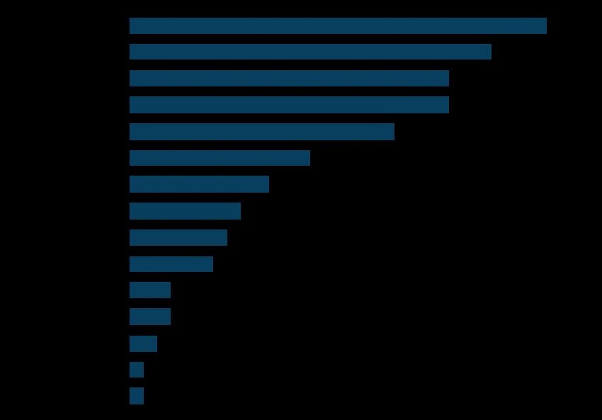 Fondo de garantia de depositos union europea